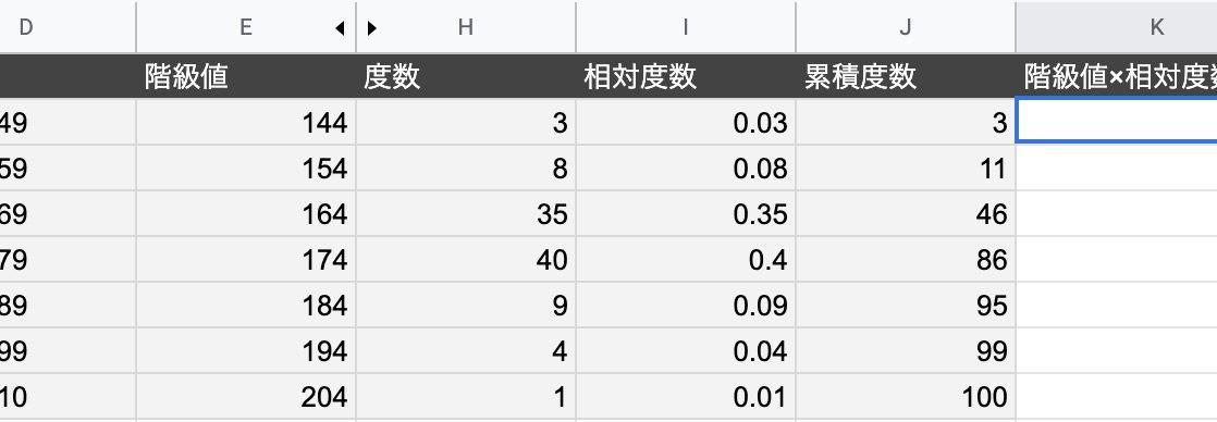 度数分布表から平均値を求める【中卒でも分かる統計学入門 ...